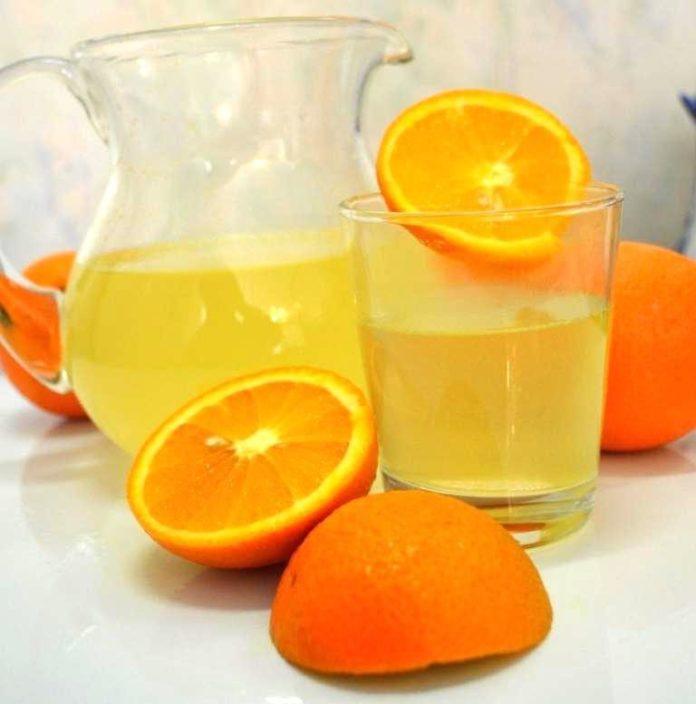 компот из апельсинов пошаговый рецепт с картинками верх придаёт как