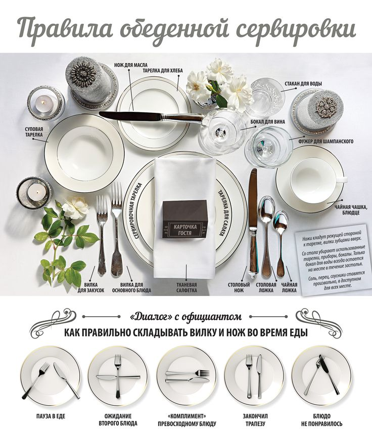 stolovie_pribori-kak-skladivat